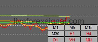 All Timeframe RSI Panel Indicator