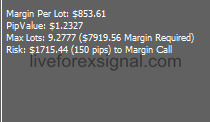 Calculate Margin Call Price Script