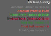 Certain Profit Loss Close Trades EA