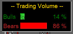 Seperate Trading Volume Indicator
