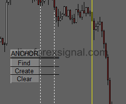 Bar Anchor Finder Indicator