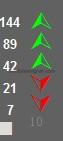 ADX Multi Setting Indicator