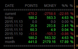 Forex Trading Profit Tracker Download Auto Live Forex Trading