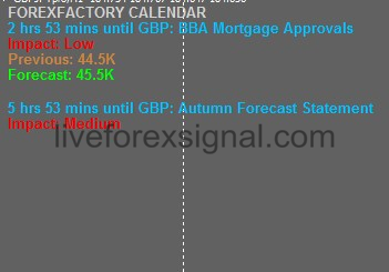 Forex factory news indicator download