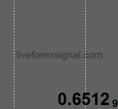 Magnified Market Price Indicator Download Auto Live Forex
