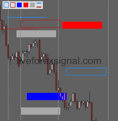 Metatrader Color Levels Indicator Download Auto Live Forex