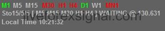 Stochastic MTF Align Indicator