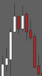 Forex Engulfing Pattern