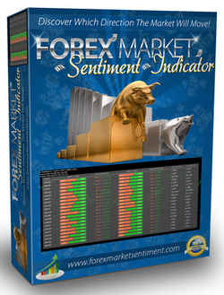 Download dell'indicatore del sentimento del mercato Forex